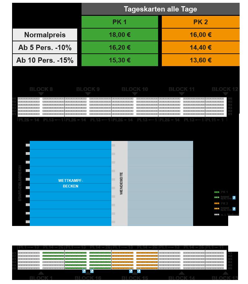 Tickets zur DKM19 - Gruppenrabatte