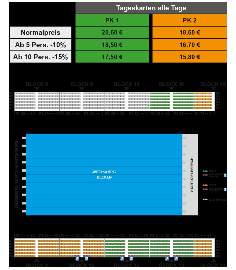 Tickets zur DM20 - Gruppenrabatte