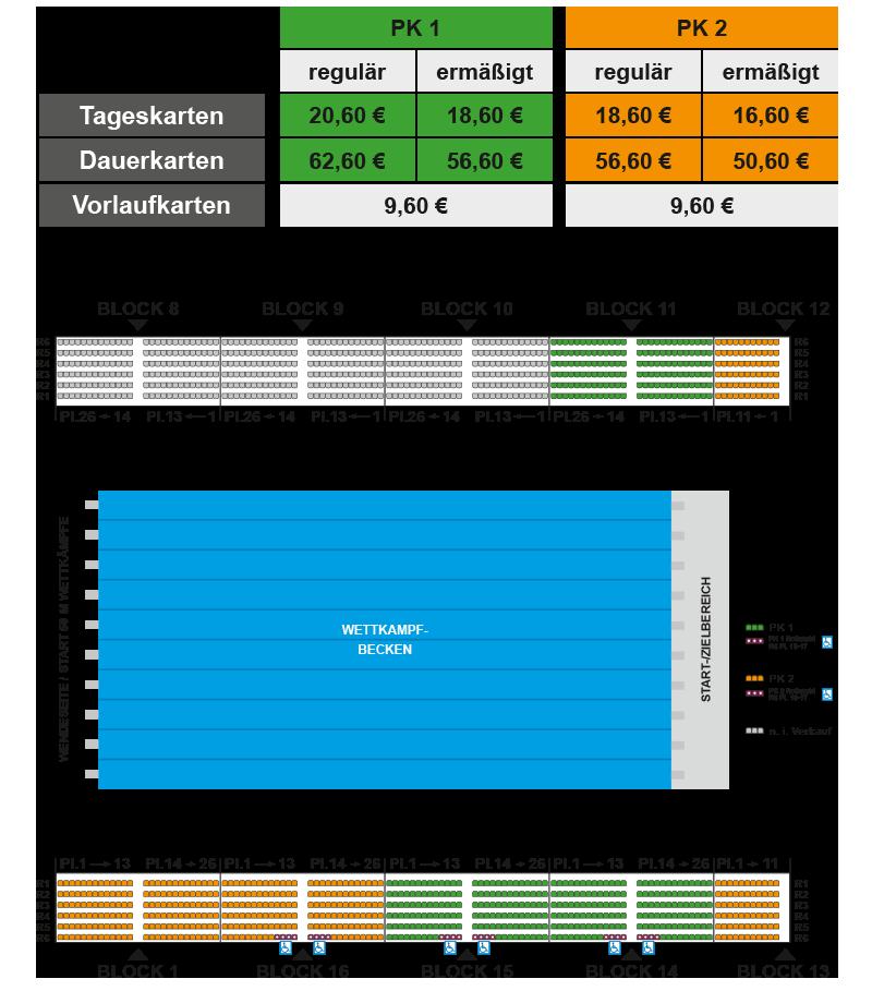Tickets DM20 - VVK